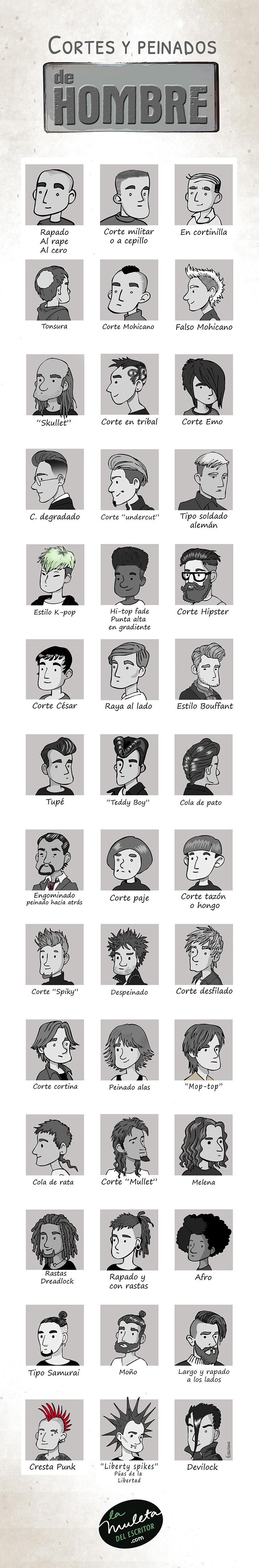 cortes y peinados de hombre