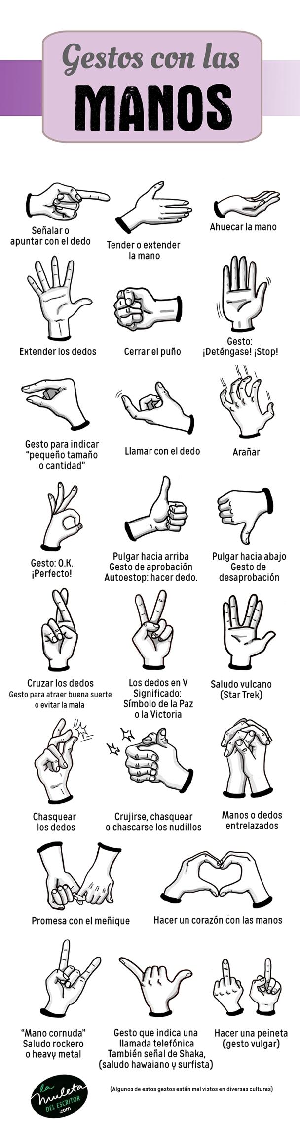 gestos con las manos ficha